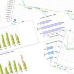 logiciel osteopathe performance graphique courbe indicateur
